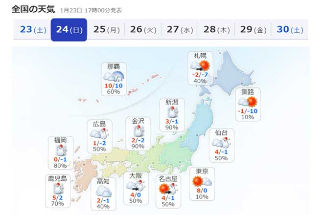 あしたのてんきは?...(n5)What's the weather like tomorrow?